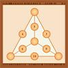 Magic Pyramid - Math Puzzle